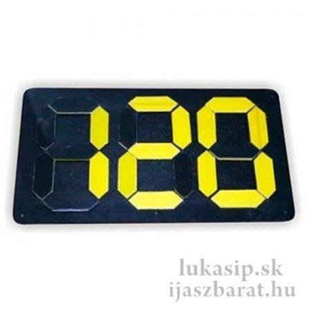 Tabuľka s číslami (score flipboard)